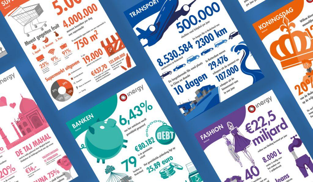 Grafisch infographics