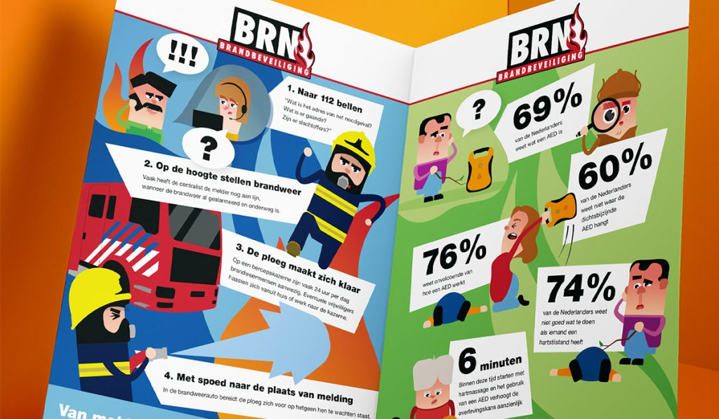 Studio Campo Infographics