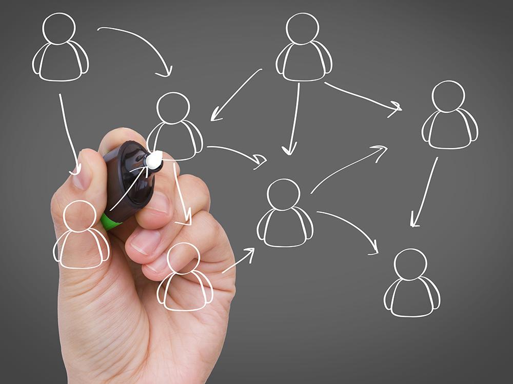 Doelgroepanalyse Marketingbureau Woerden